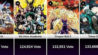 The Best Anime Series of All Time ( By Voting )
