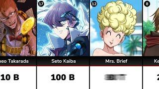 Richest Characters In Anime